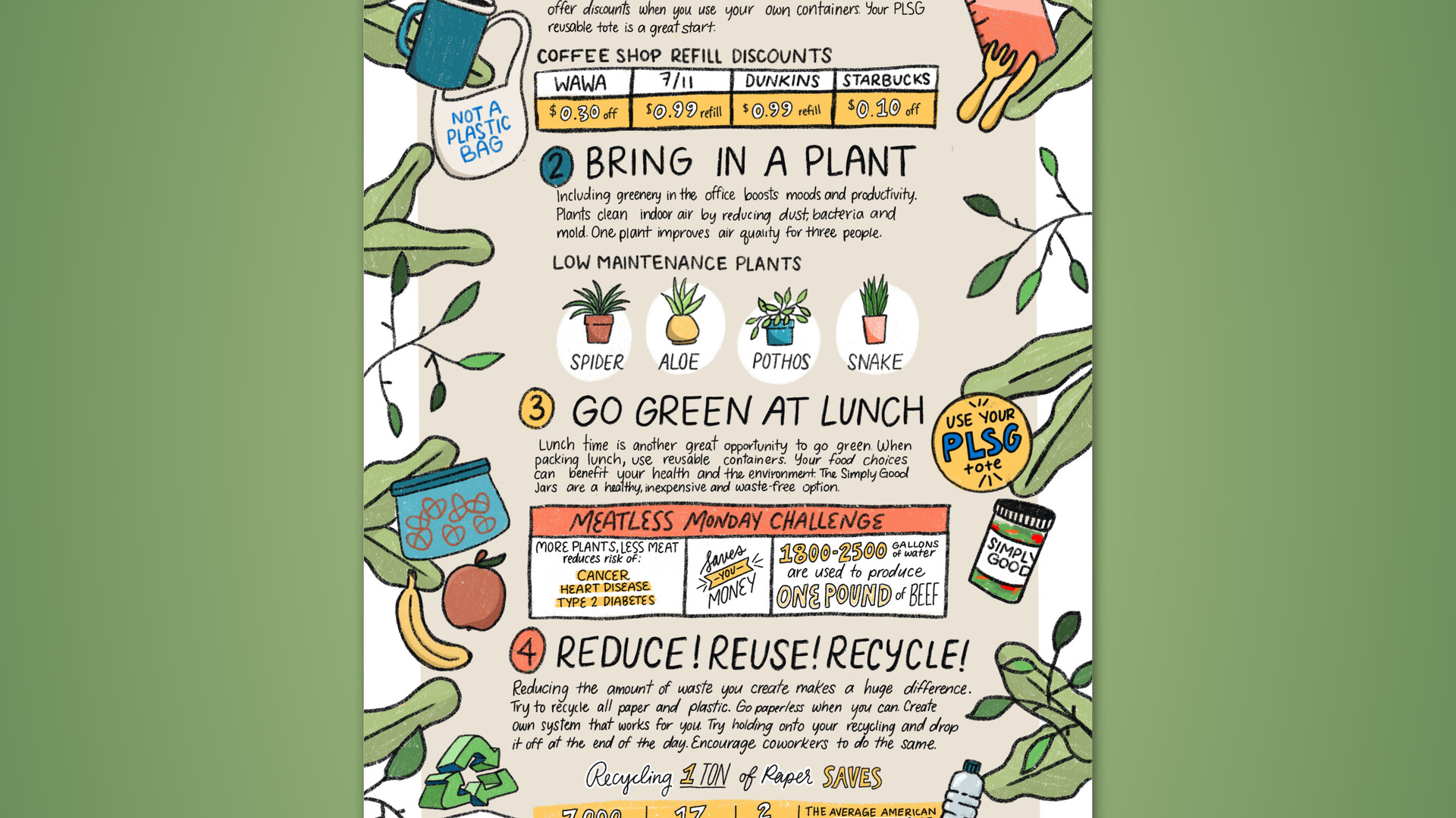 Earth Day Email for staff