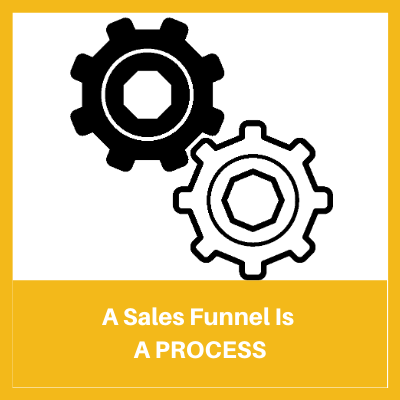 A sales funnel is a PROCESS