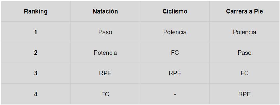 Ranking de Indicadores.png