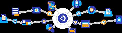 Integration for Sales + Marketing-01.png