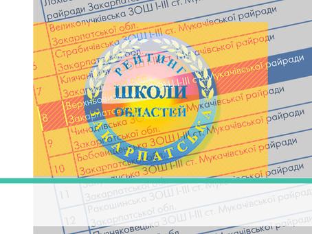 Рейтинг шкіл Закарпатської області 2020 року: де в ньому Верхньовизницька школа?