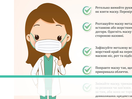 Як правильно носити маску (інфографіка)