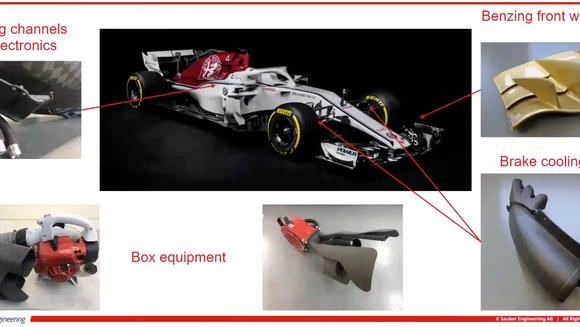 Os benefícios das peças SLS impressas em 3D para a Alfa Romeo Formula One