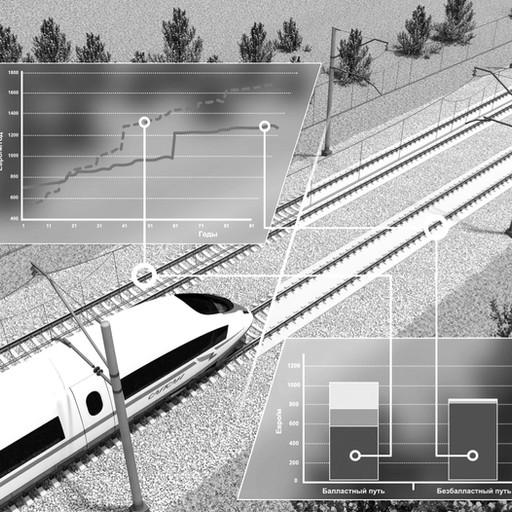 Цифровые двойники подвижного состава и инфраструктуры