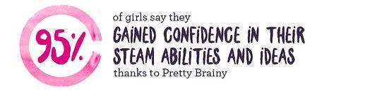 16PBR0004_PrettyBrainy-confidence-graph_