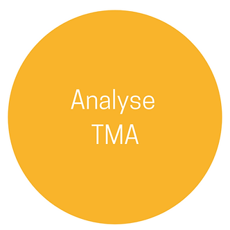 Analyse TMA