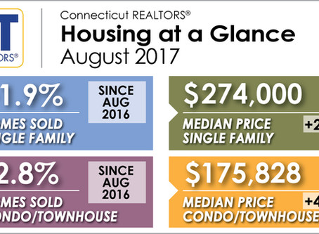 Single-Family Home Sales Up in August