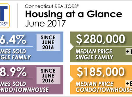 Home Sales and Prices Up in June
