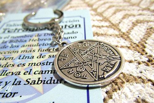 Llavero Tetragrámaton