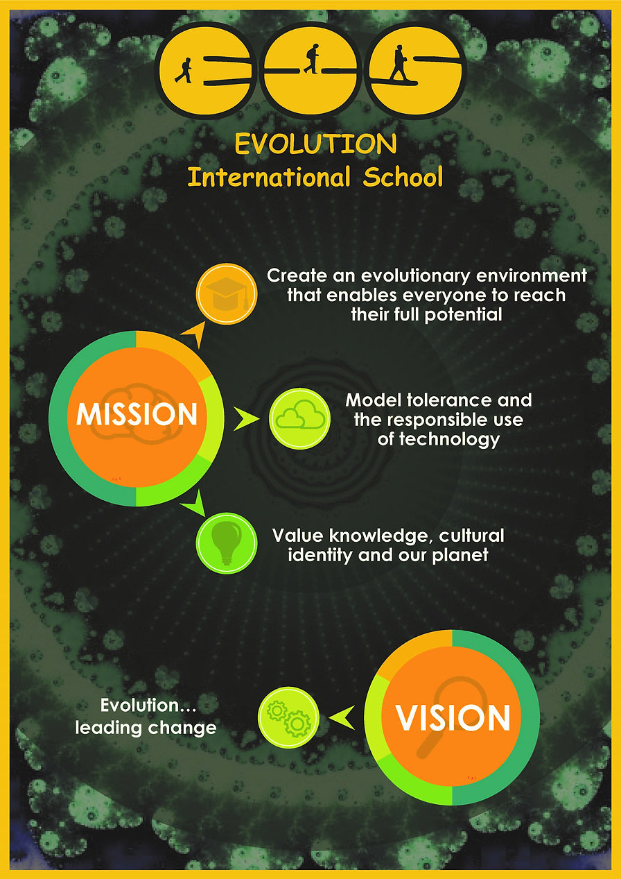 Mission and vision evolution international school