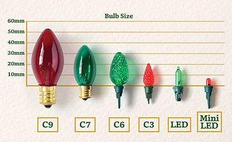 "<img src=""bulbs.png"" alt=""sizes of christmas light bulbs"">"