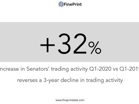 Senate trading up sharply in Q1