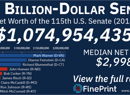 The First Billion-Dollar Senate was the 115th in 2018