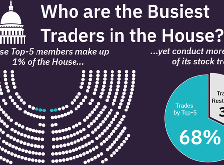 Top-5 Traders in the House: 2020 MidYear