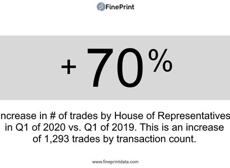 House stock trading up +70% in Quarter 1