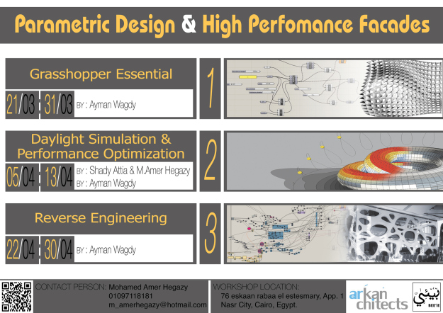 Parametric Workshops