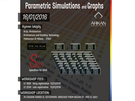 Parametric Simulations and Graphs