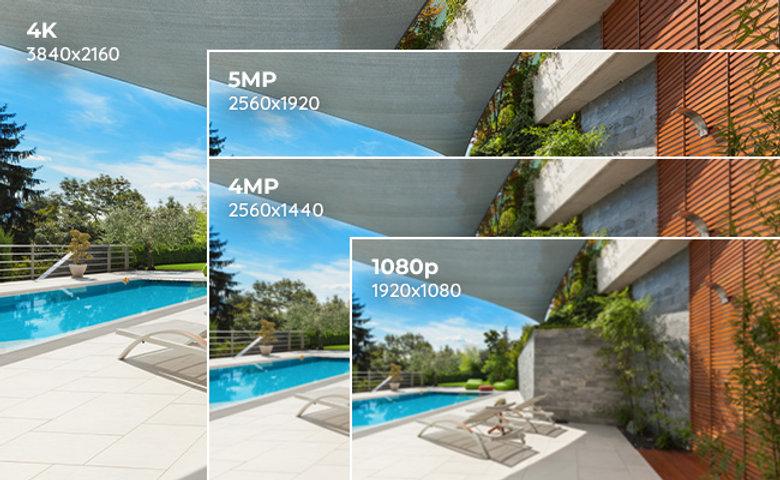 4k-vs-5mp-vs-4mp-vs-1080p (1).jpg