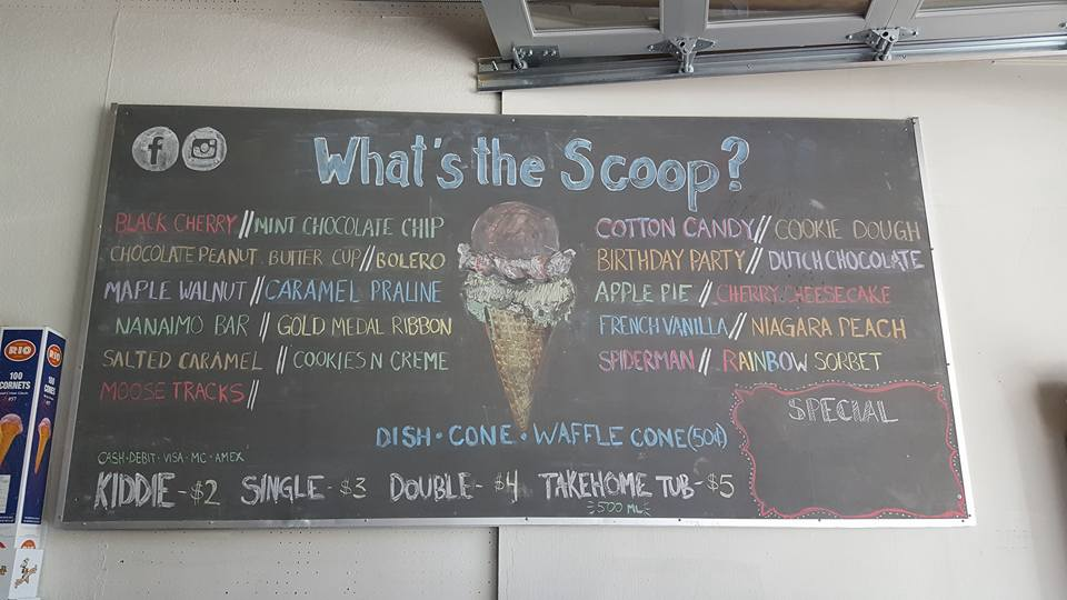 What's the Scoop | Caulk Mural
