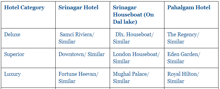 Hotels at Srinagar included in the package