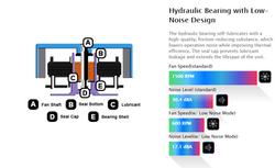 Thermaltake Pure 14 ARGB Sync 25