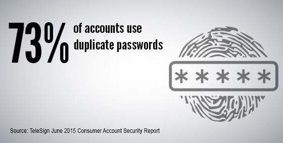 Got a Bad Case of Password Exhaustion?