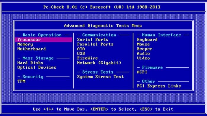 ss-pcc-801-advanced-diags