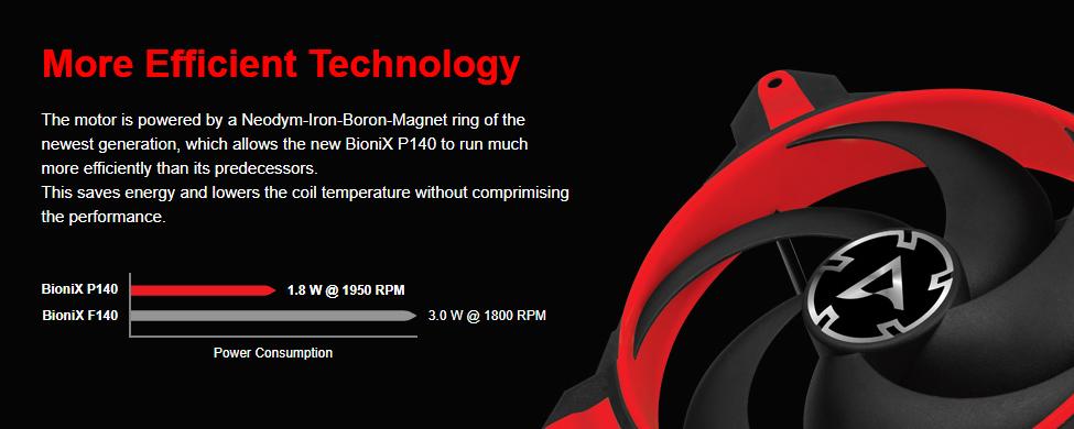 bionix p140 2