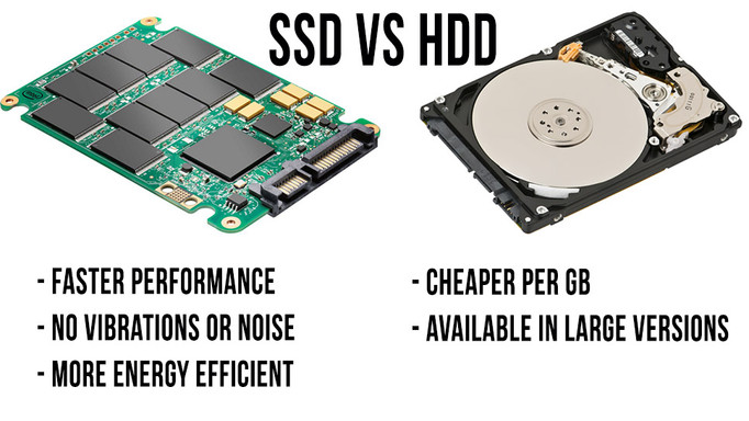I Feel The Need, The Need For Speed!   Solid State Drives (SSD) Explained