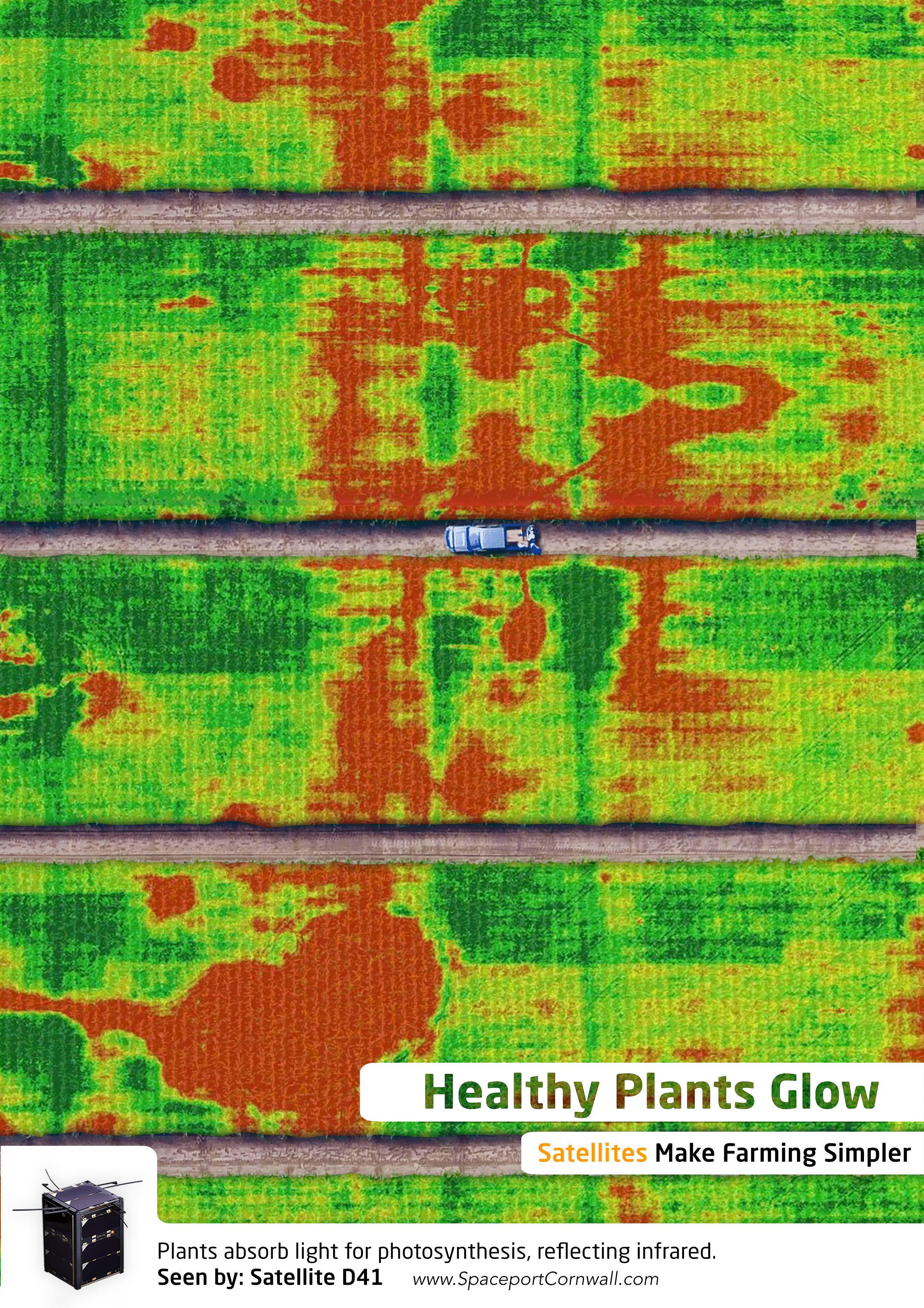UV Farming