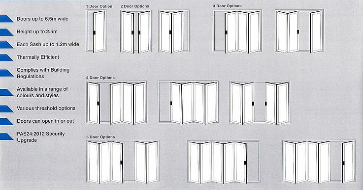Bi-folding door options