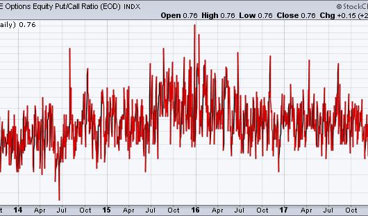 Stock market correction sparks pessimism
