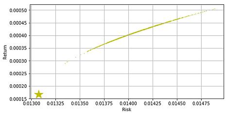 efficient_frontier.png