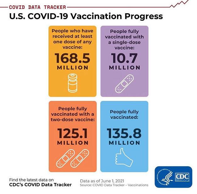 KMC-Vaccine-CDC-DOH.jpg