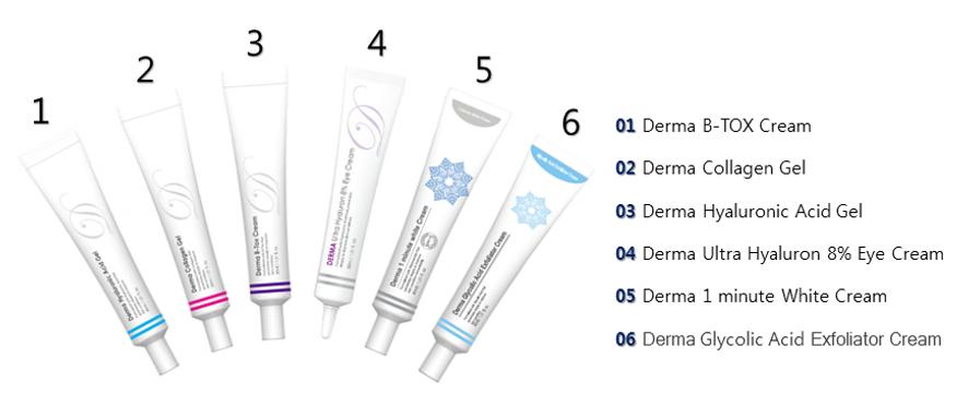 Derma Series   Pharmaceutical Distribution   Zyfas