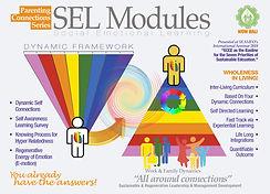 SEL Learnging Modules.jpg