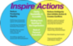 Inspiring Actions graphics.png