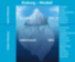 eisberg-prinzip.png