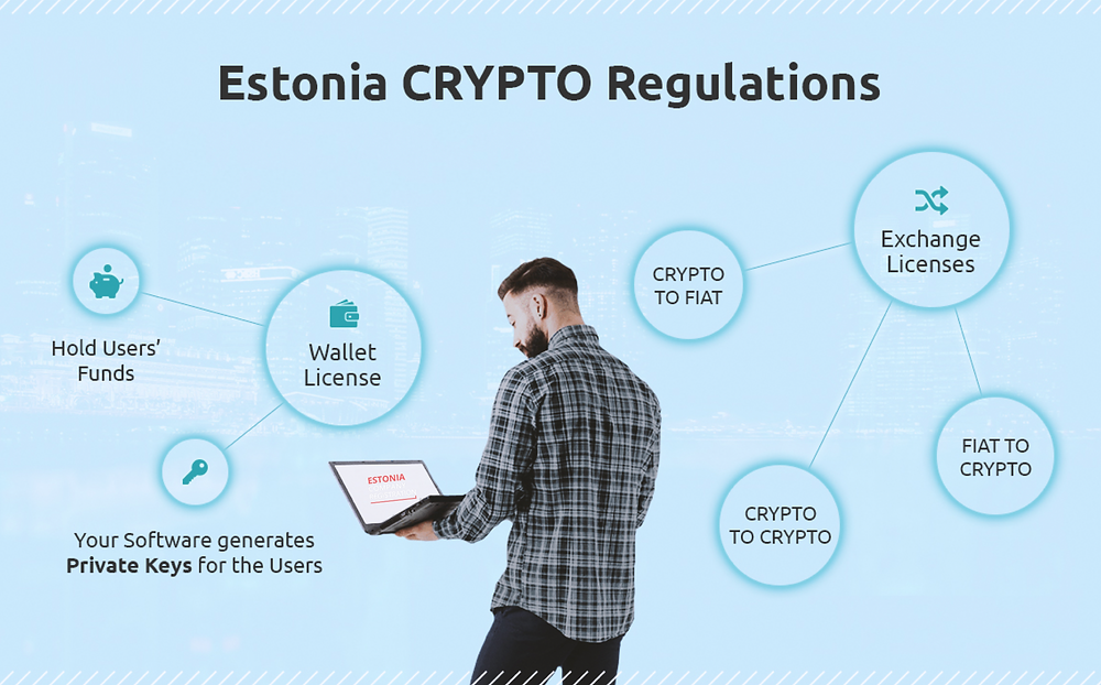 estonia cryptocurrency license