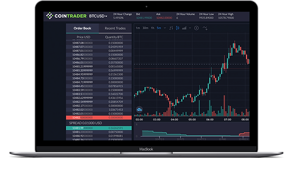 cryptocurrency exchange software, bitcoin exchange software,white label cryptocurrency exchange software, cryptocurrency exchange software price, best cryptocurrency exchange software, trading exchange software