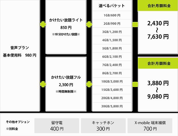 エックスモバイル料金表.png