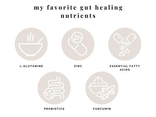 My Favorite Gut Health Supplements