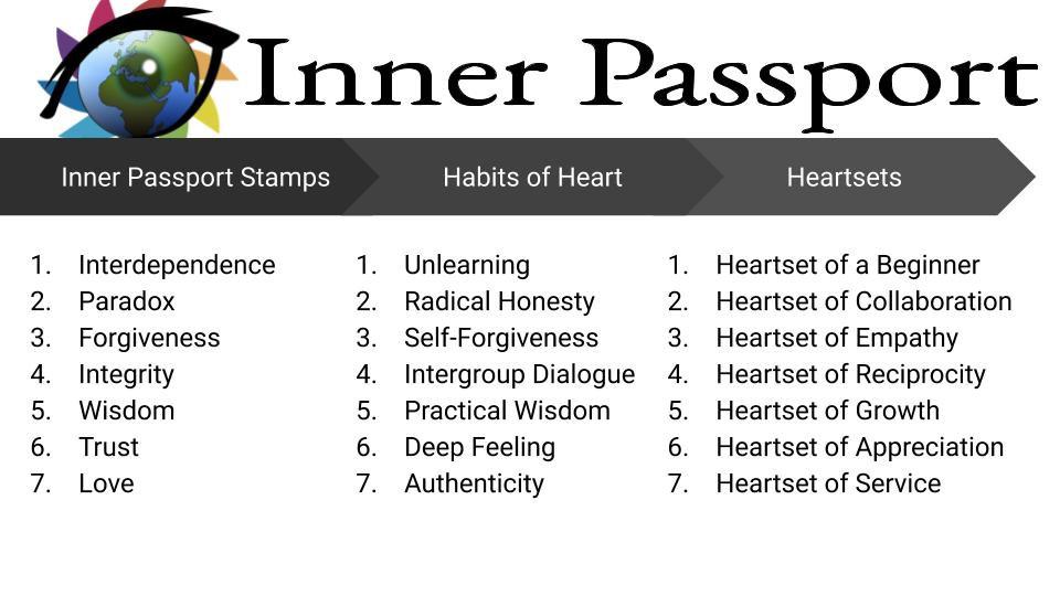 Inner Passport (3).jpg
