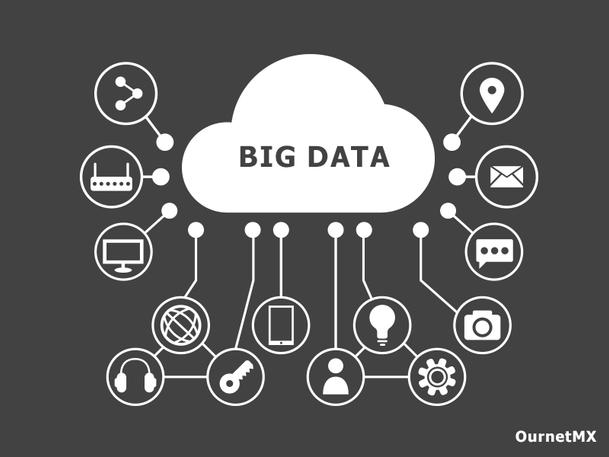 Big Data y su participación en las Redes Sociales.