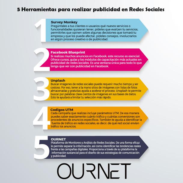 5 Herramientas para realizar publicidad en Redes Sociales