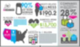 WellnessSuccessGraphics-Desktop.jpg