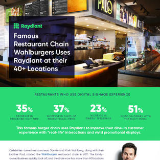 Wahlburgers Case Study