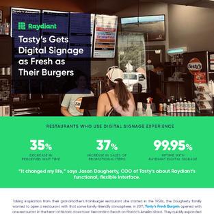 Tasty's Fresh Burgers Case Study