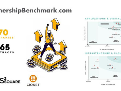 PartnershipBenchmark.com