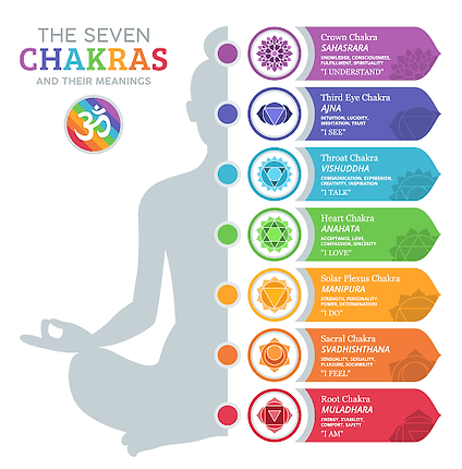 chakra_meaning.png